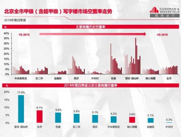 今日头条买楼心切 绯闻计划壕过全面中国互联网