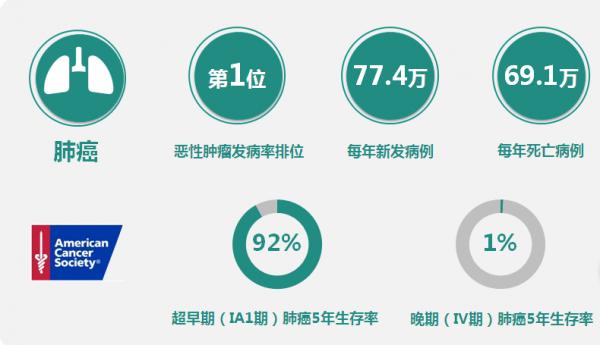 爱康集团X今日头条共同发布《中国公务员健康绿皮书