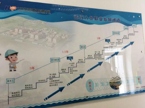 核电站运行人员职业发展通道——经济观察报记者董瑞强摄