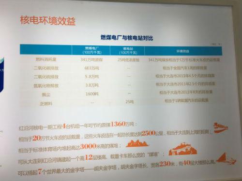 燃煤电厂与核电站对比——经济观察报记者董瑞强摄