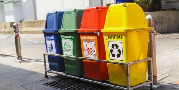 垃圾分類時代的商業追問