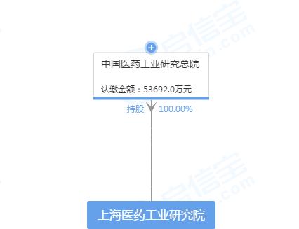 10.09-翟依贤-中国医药