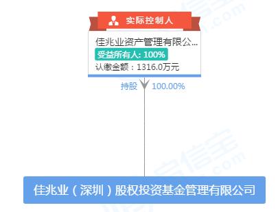 11.21-陈博-佳兆业