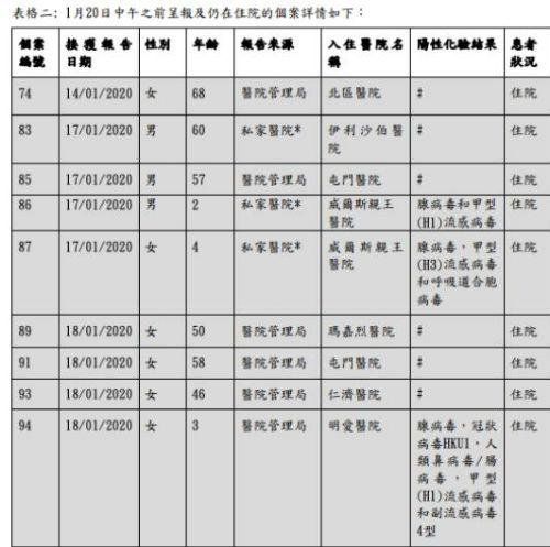 3-1微信截圖_20200121204347