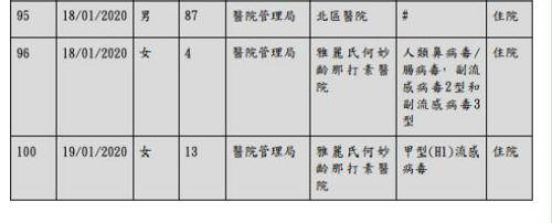 3-2微信截图_20200121204409