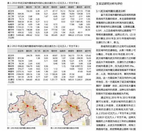 黃俊等人所寫《基于城市聯系度的武漢城市圈動態發展研究》論文截圖