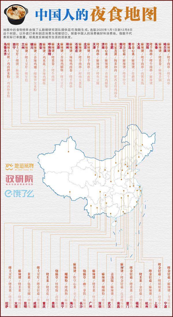 2020中国夜食地图