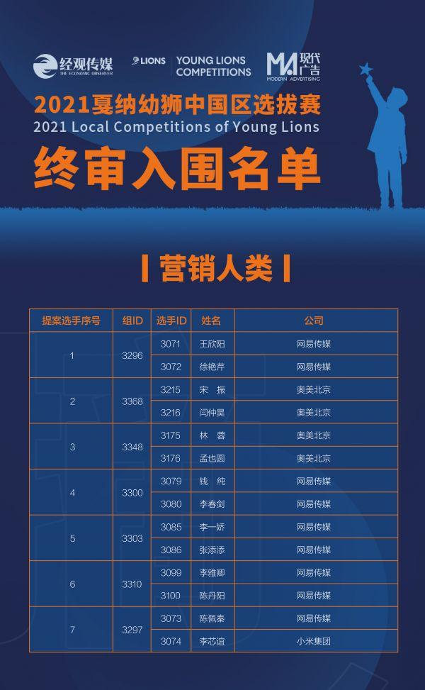 02营销人类戛纳初审(营销人类)_画板 1