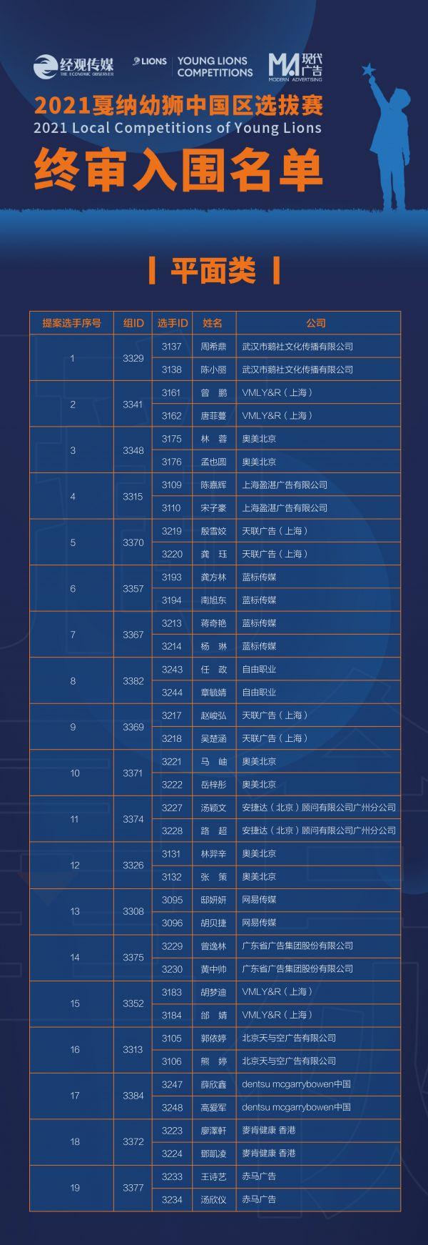 07平面类戛纳初审(平面类)_画板 1
